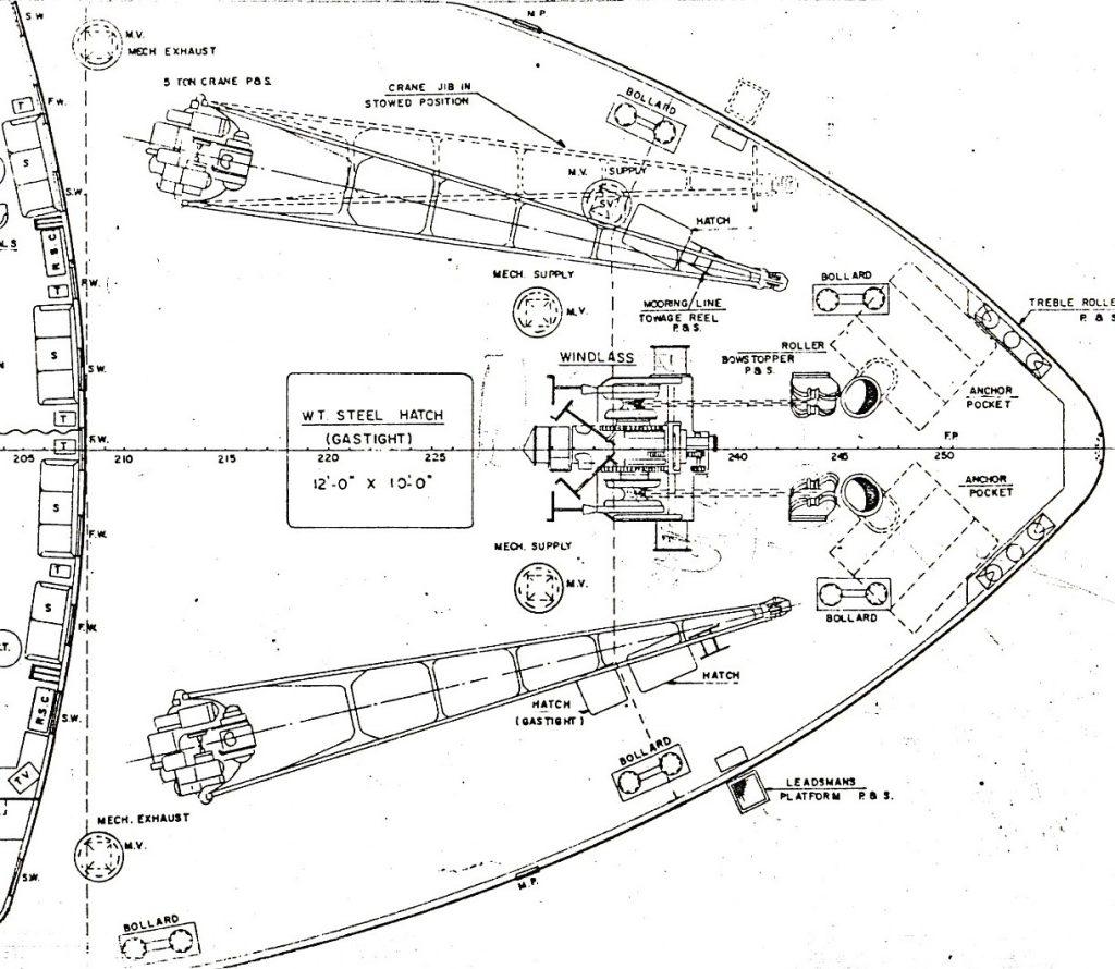 Deck cranes of the U.S. Navy